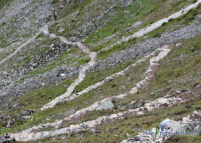 Kunthkhal-Hanuman Chatti Trek Route
